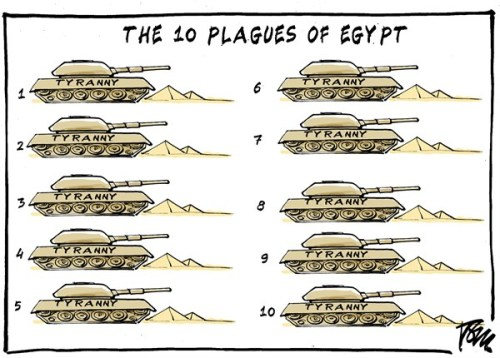 10 Plagues of Egypt